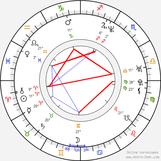 Alison Simpson birth chart, biography, wikipedia 2020, 2021