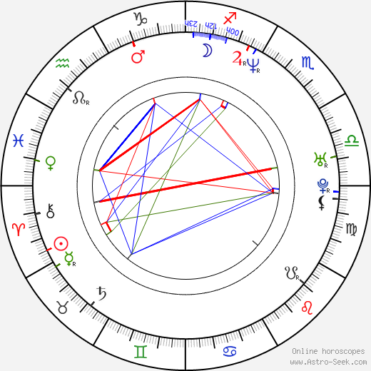 Andrew Daly birth chart, Andrew Daly astro natal horoscope, astrology