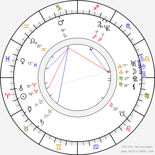 Austin Peck birth chart, biography, wikipedia 2018, 2019