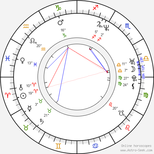 Charles Johnston birth chart, biography, wikipedia 2019, 2020