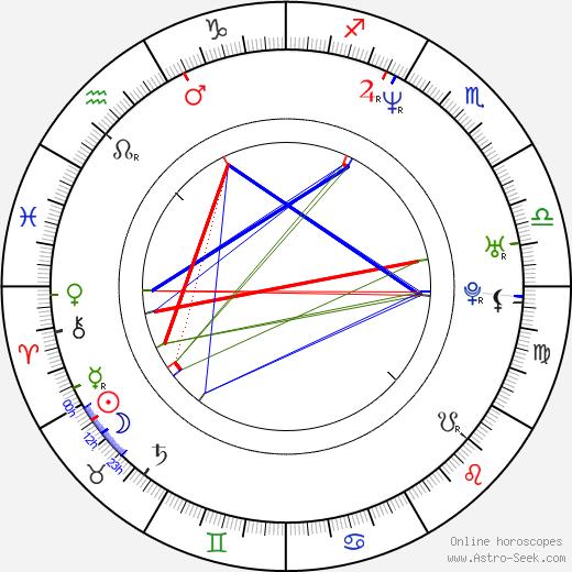 Christophe Aribert tema natale, oroscopo, Christophe Aribert oroscopi gratuiti, astrologia