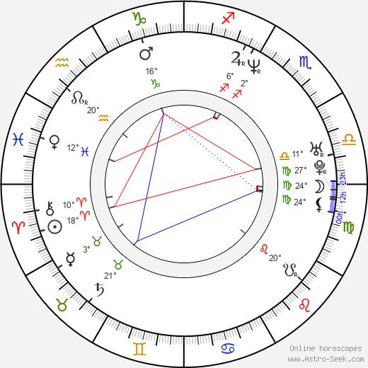 Craig Mazin birth chart, biography, wikipedia 2019, 2020