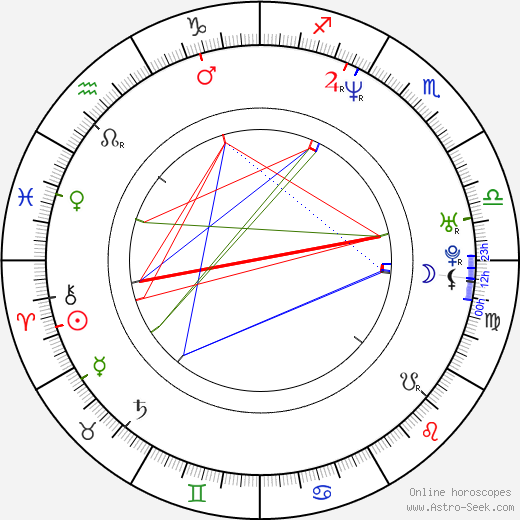 Craig Mazin astro natal birth chart, Craig Mazin horoscope, astrology