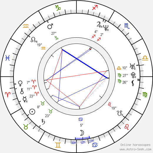 Darby Stanchfield birth chart, biography, wikipedia 2019, 2020