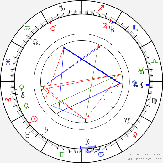 Darby Stanchfield astro natal birth chart, Darby Stanchfield horoscope, astrology