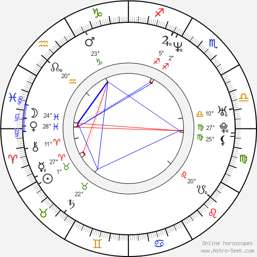 Eric Mabius birth chart, biography, wikipedia 2019, 2020