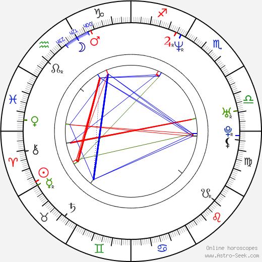 Fredro Starr astro natal birth chart, Fredro Starr horoscope, astrology