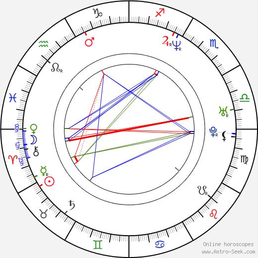 Janek Rieke tema natale, oroscopo, Janek Rieke oroscopi gratuiti, astrologia