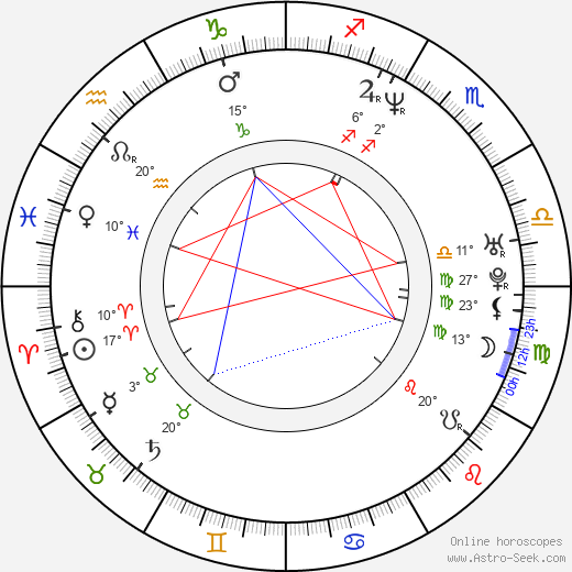Jennifer Schwalbach Smith birth chart, biography, wikipedia 2019, 2020
