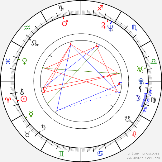 Jennifer Schwalbach Smith birth chart, Jennifer Schwalbach Smith astro natal horoscope, astrology
