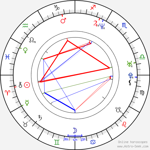 Jessica Collins astro natal birth chart, Jessica Collins horoscope, astrology