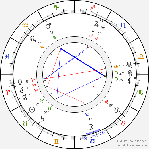John Boyne birth chart, biography, wikipedia 2019, 2020