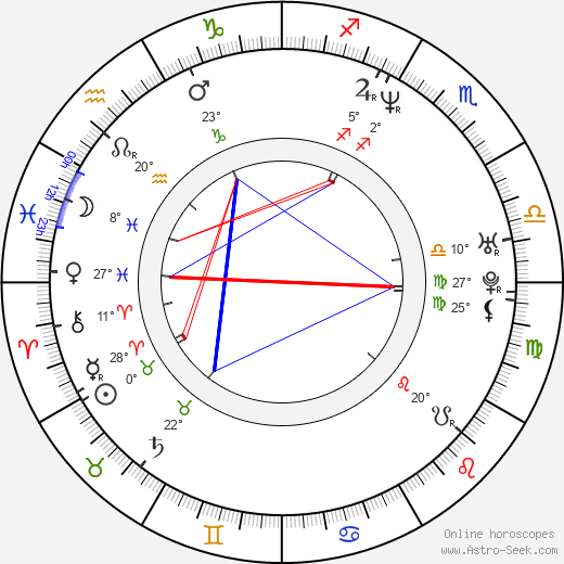 Jule Ronstedt birth chart, biography, wikipedia 2019, 2020