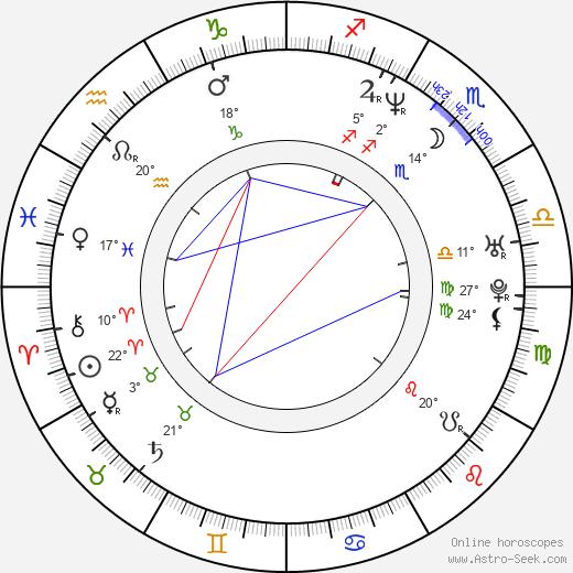 Kelly Donovan birth chart, biography, wikipedia 2020, 2021