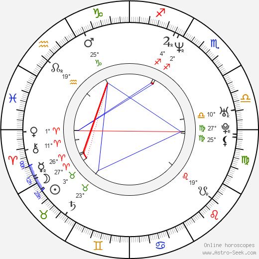 Ken Klee birth chart, biography, wikipedia 2020, 2021