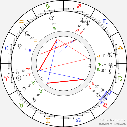 Krista Allen birth chart, biography, wikipedia 2019, 2020
