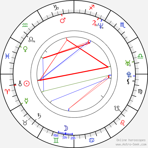 Lachy Hulme astro natal birth chart, Lachy Hulme horoscope, astrology