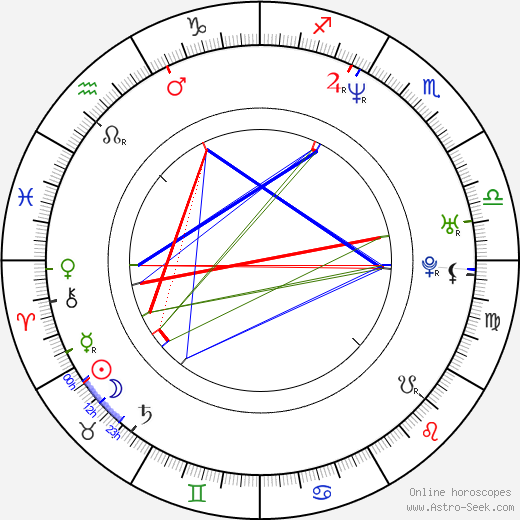 Loni Peristere birth chart, Loni Peristere astro natal horoscope, astrology