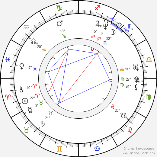 Marcelo Cézan birth chart, biography, wikipedia 2019, 2020