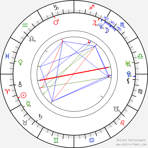 Marcelo Cézan astro natal birth chart, Marcelo Cézan horoscope, astrology