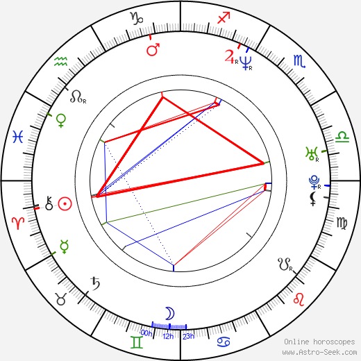 Marius Balchunas astro natal birth chart, Marius Balchunas horoscope, astrology