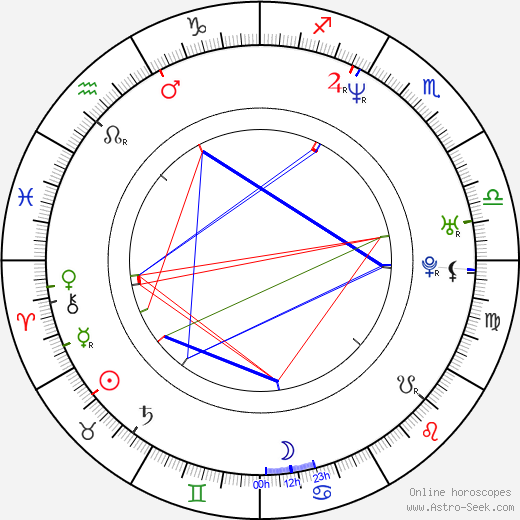 Mark Casimir Dyniewicz birth chart, Mark Casimir Dyniewicz astro natal horoscope, astrology
