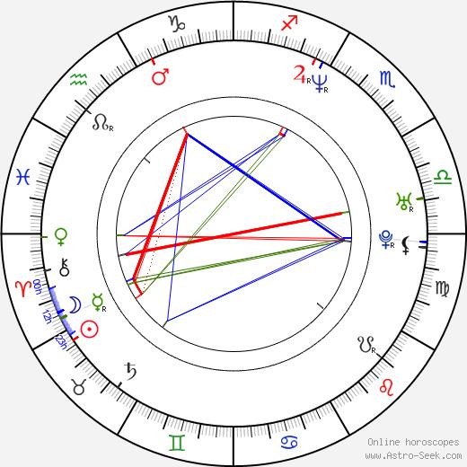 Mauro Pawlowski birth chart, Mauro Pawlowski astro natal horoscope, astrology