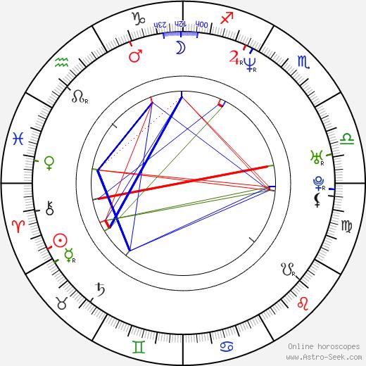 Max Beesley tema natale, oroscopo, Max Beesley oroscopi gratuiti, astrologia