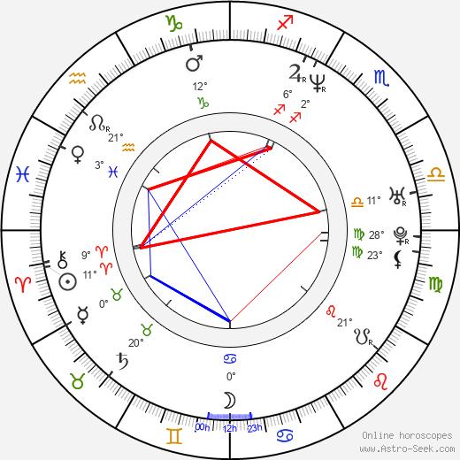 Method Man birth chart, biography, wikipedia 2019, 2020