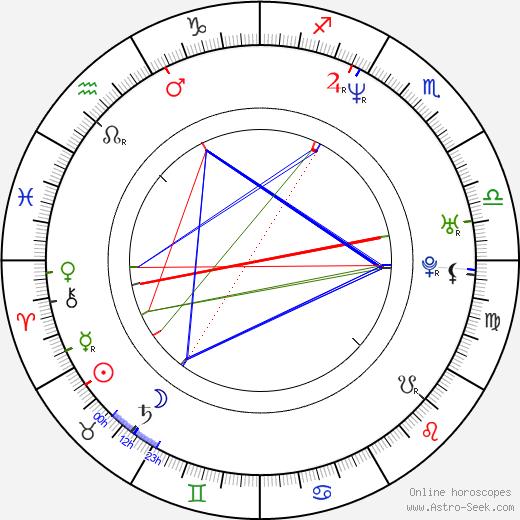 Naoki Tanaka astro natal birth chart, Naoki Tanaka horoscope, astrology