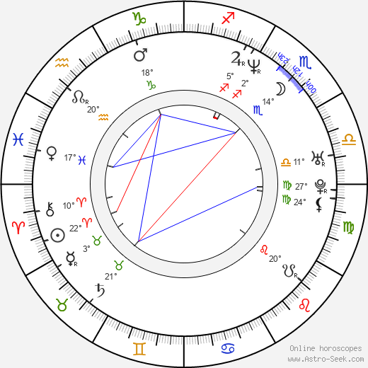 Nicholas Brendon birth chart, biography, wikipedia 2018, 2019