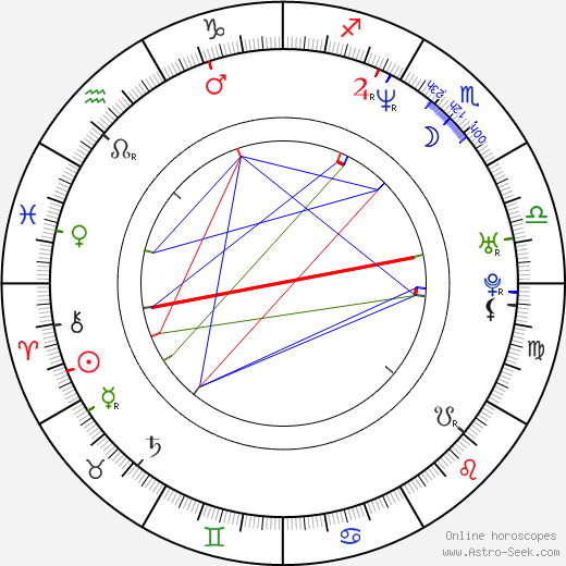 Nicholas Brendon birth chart, Nicholas Brendon astro natal horoscope, astrology