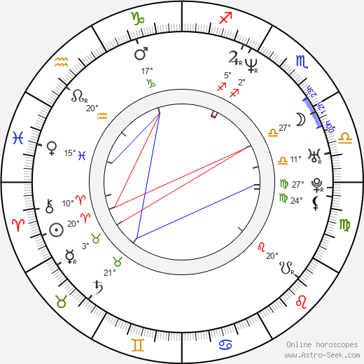 Oliver Riedel birth chart, biography, wikipedia 2019, 2020