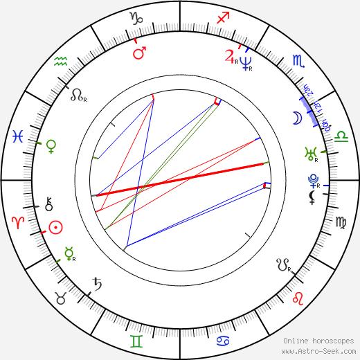 Oliver Riedel tema natale, oroscopo, Oliver Riedel oroscopi gratuiti, astrologia