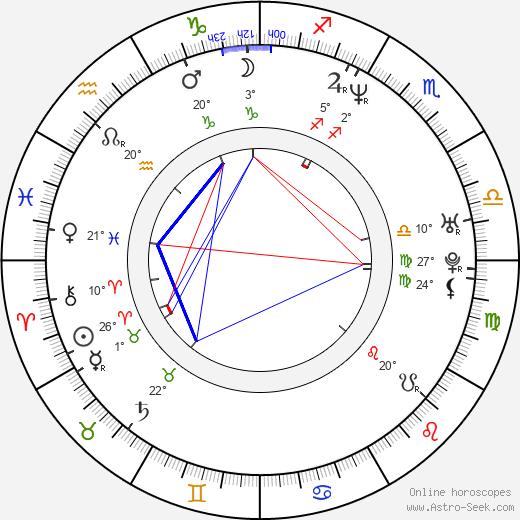 Patricia Skeriotis birth chart, biography, wikipedia 2020, 2021