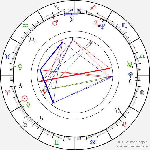 Patricia Skeriotis birth chart, Patricia Skeriotis astro natal horoscope, astrology