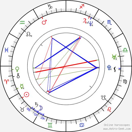 Shondrella Avery astro natal birth chart, Shondrella Avery horoscope, astrology