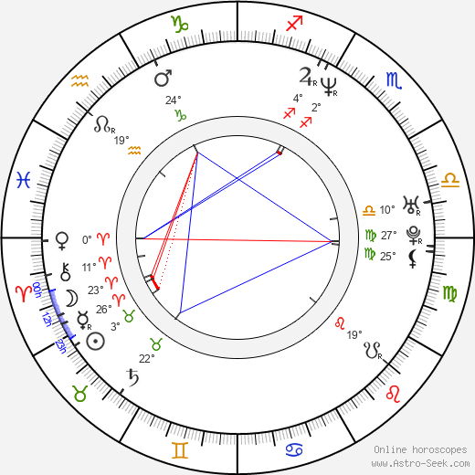 Stefania Rocca birth chart, biography, wikipedia 2019, 2020