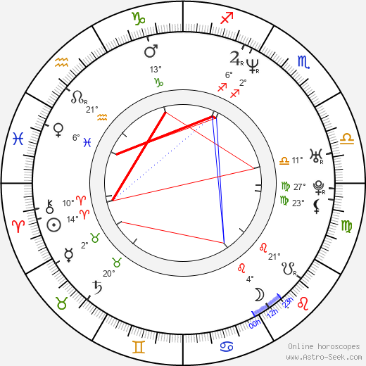 Steve Barker birth chart, biography, wikipedia 2019, 2020
