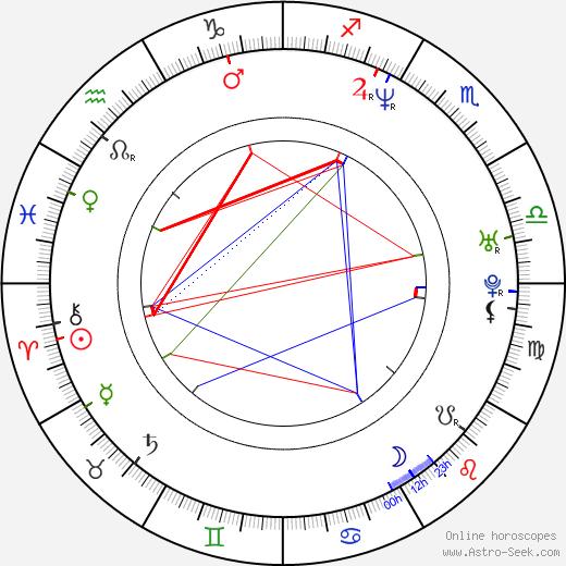 Tatia Rosenthal tema natale, oroscopo, Tatia Rosenthal oroscopi gratuiti, astrologia