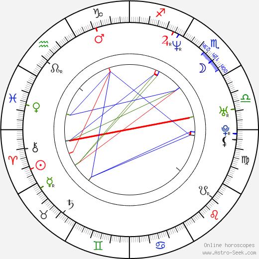Tomas Villum Jensen birth chart, Tomas Villum Jensen astro natal horoscope, astrology