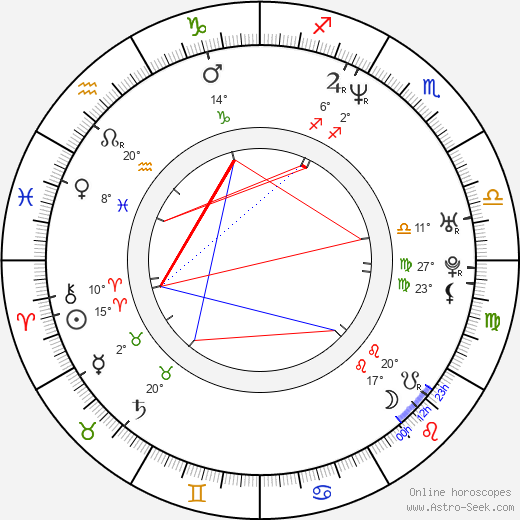 Victoria Hamilton birth chart, biography, wikipedia 2019, 2020