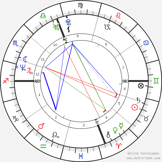 Adriano Giannini tema natale, oroscopo, Adriano Giannini oroscopi gratuiti, astrologia