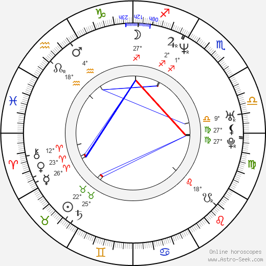 Alan Bastien birth chart, biography, wikipedia 2017, 2018