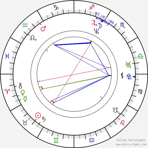 Alberto Rodríguez tema natale, oroscopo, Alberto Rodríguez oroscopi gratuiti, astrologia