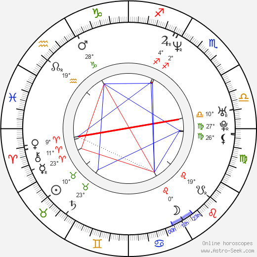 Amira Casar birth chart, biography, wikipedia 2019, 2020