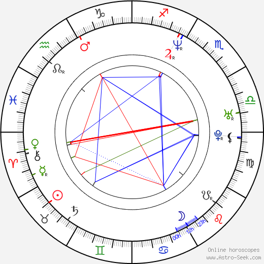 Amira Casar astro natal birth chart, Amira Casar horoscope, astrology