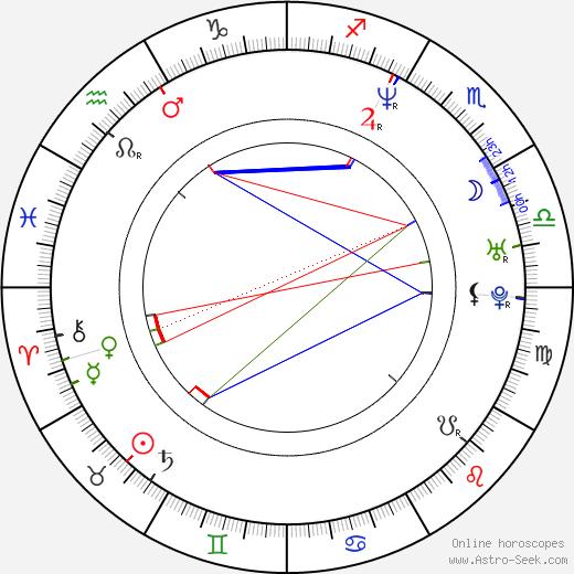 Candice Night tema natale, oroscopo, Candice Night oroscopi gratuiti, astrologia