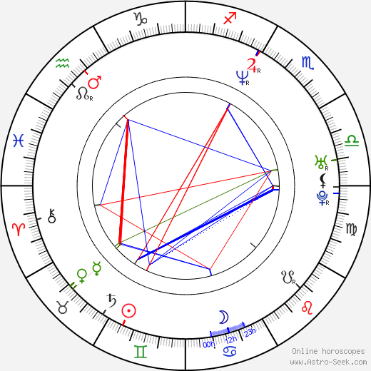 Chad Bruce astro natal birth chart, Chad Bruce horoscope, astrology