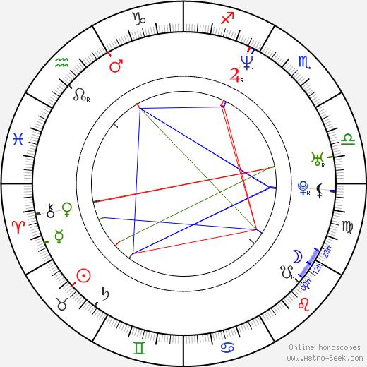 Damon Dash день рождения гороскоп, Damon Dash Натальная карта онлайн